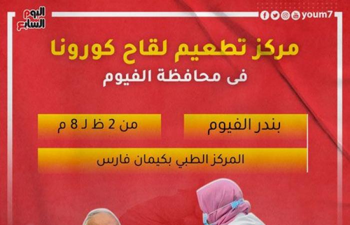 أسماء وعناوين مراكز تلقى لقاح كورونا على مستوى الجمهورية ومواعيد العمل