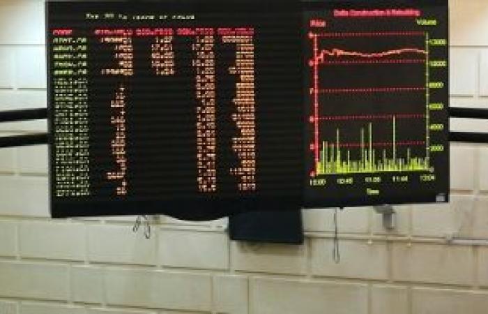 ارتفاع مؤشر الأسهم الصغيرة بالبورصة المصرية بنسبة 10.7% خلال شهر مايو