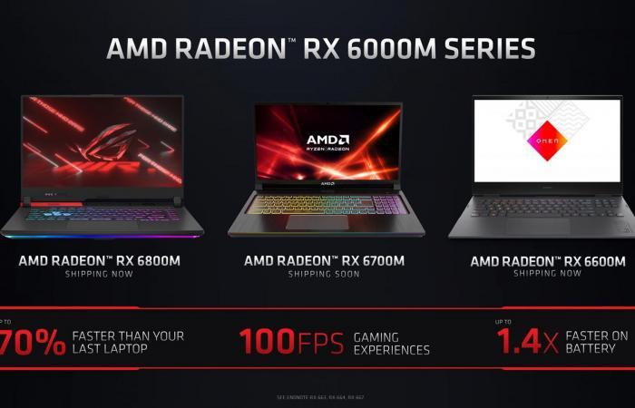 Computex21: رسمياً AMD تدشن سلسلة بطاقات RX 6000M للأجهزة المحمولة