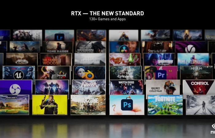 COMPUTEX21: تقنيات NVIDIA تصل إلى 130 عنوان داعم للـ DLSS أو الـ RTX!