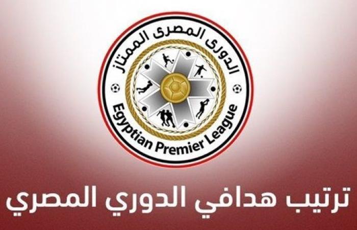 تعرف على هدافي الدوري المصري الممتاز قبل استئناف المباريات